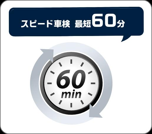 スピード車検最短60分